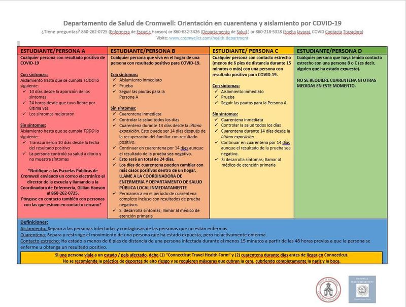 Isolation and Quarantine Chart - Spanish